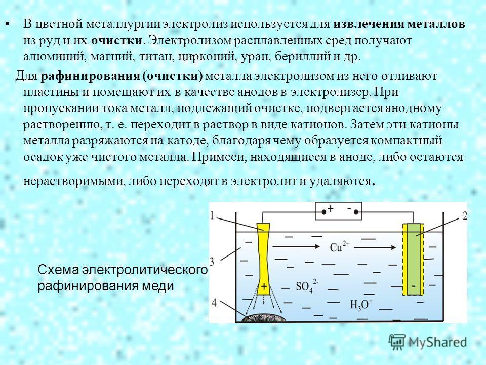 В цветной металлургии электролиз используется для извлечения металлов из руд и их очистки. Электролизом расплавленных сред получают алюминий, магний, титан, цирконий, уран, бериллий и др. Для рафинирования (очистки) металла электролизом из него отлив