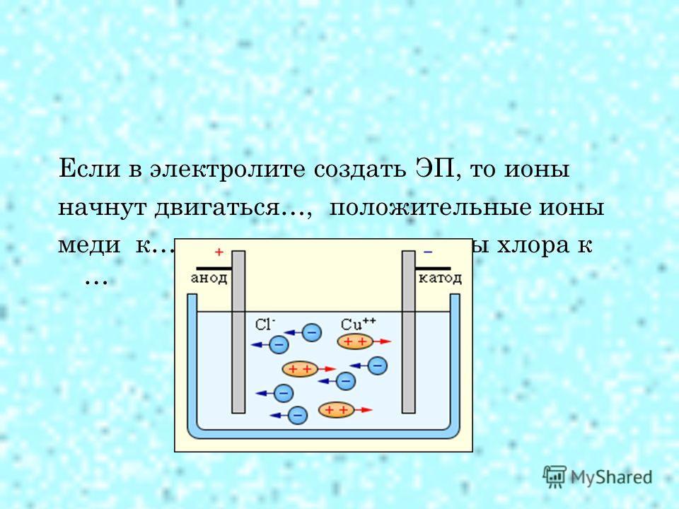 Если в электролите создать ЭП, то ионы начнут двигаться…, положительные ионы меди к…, а отрицательные ионы хлора к …