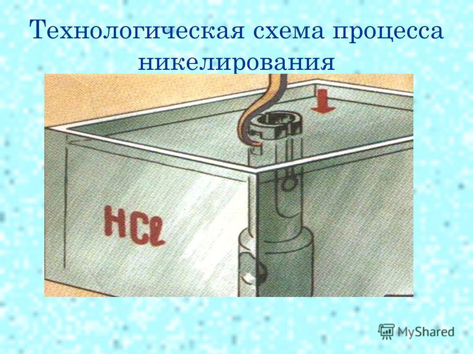 Технологическая схема процесса никелирования 6. химическое травление