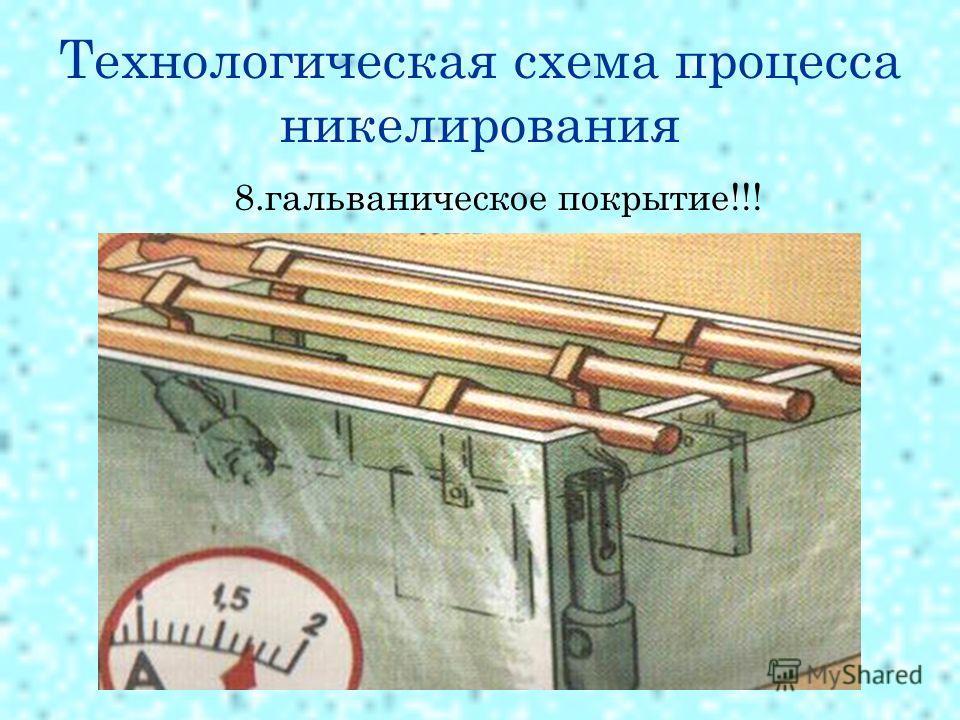 Технологическая схема процесса никелирования 8. гальваническое покрытие!!!