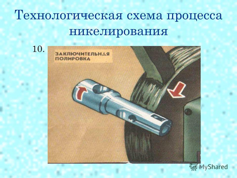 Технологическая схема процесса никелирования 10.