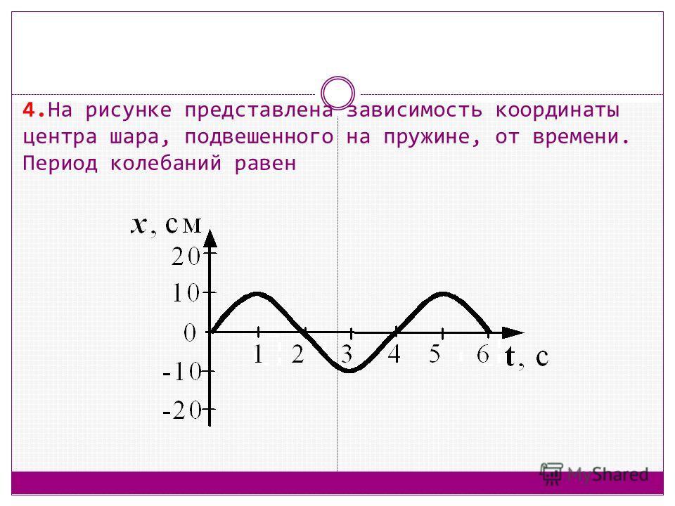 4. На рисунке представлена зависимость координаты центра шара, подвешенного на пружине, от времени. Период колебаний равен
