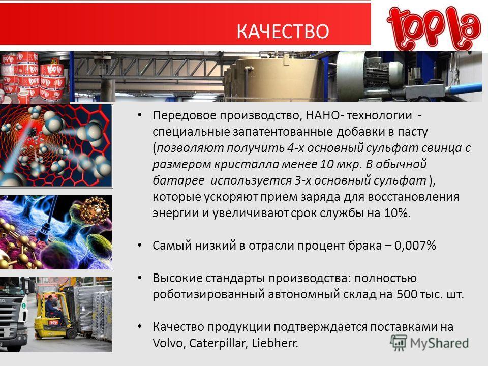 КАЧЕСТВО Передовое производство, НАНО- технологии - специальные запатентованные добавки в пасту (позволяют получить 4-х основный сульфат свинца с размером кристалла менее 10 мкр. В обычной батарее используется 3-х основный сульфат ), которые ускоряют