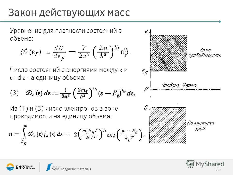 2 Закон действующих масс Уравнение для плотности состояний в объеме: Число состояний с энергиями между и +d на единицу объема: (3) Из (1) и (3) число электронов в зоне проводимости на единицу объема:
