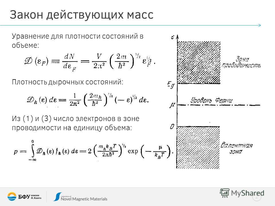 2 Закон действующих масс Уравнение для плотности состояний в объеме: Плотность дырочных состояний: Из (1) и (3) число электронов в зоне проводимости на единицу объема:
