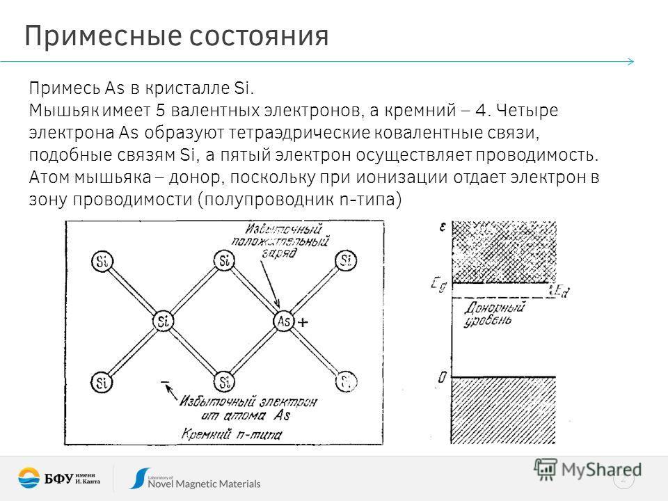 2 Примесные состояния Примесь As в кристалле Si. Мышьяк имеет 5 валентных электронов, а кремний – 4. Четыре электрона As образуют тетраэдрические ковалентные связи, подобные связям Si, а пятый электрон осуществляет проводимость. Атом мышьяка – донор,