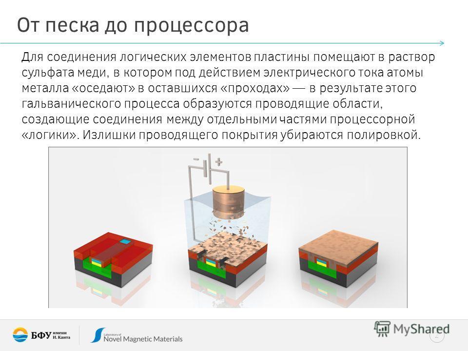 2 От песка до процессора Для соединения логических элементов пластины помещают в раствор сульфата меди, в котором под действием электрического тока атомы металла «оседают» в оставшихся «проходах» в результате этого гальванического процесса образуются
