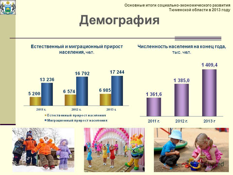 Демография Естественный и миграционный прирост населения, чел. Численность населения на конец года, тыс. чел. Основные итоги социально-экономического развития Тюменской области в 2013 году