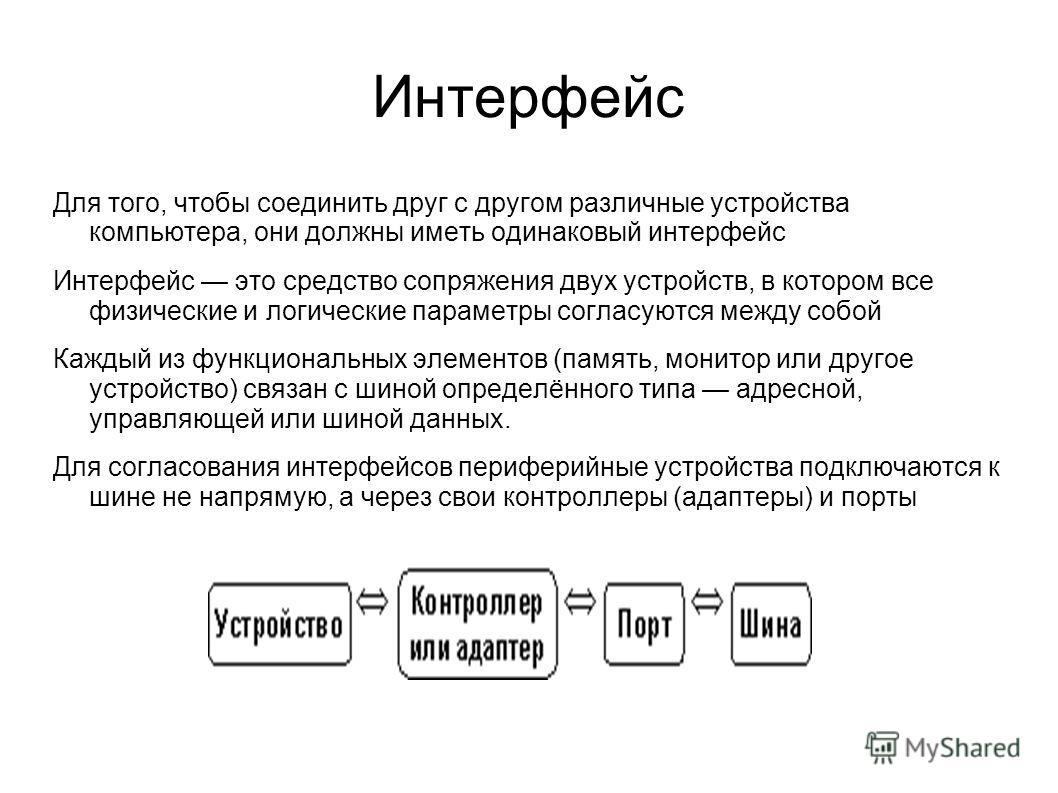Интерфейс Для того, чтобы соединить друг с другом различные устройства компьютера, они должны иметь одинаковый интерфейс Интерфейс это средство сопряжения двух устройств, в котором все физические и логические параметры согласуются между собой Каждый
