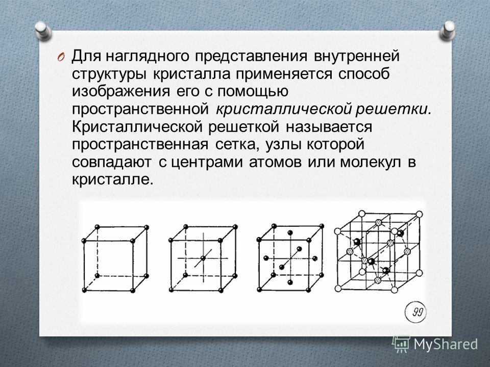 O Для наглядного представления внутренней структуры кристалла применяется способ изображения его с помощью пространственной кристаллической решетки. Кристаллической решеткой называется пространственная сетка, узлы которой совпадают с центрами атомов