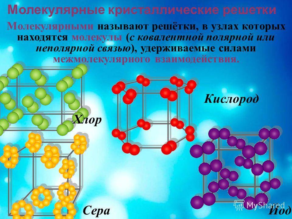 Молекулярные кристаллические решетки Молекулярными называют решётки, в узлах которых находятся молекулы (с ковалентной полярной или неполярной связью), удерживаемые силами межмолекулярного взаимодействия. Хлор Сера Кислород Йод