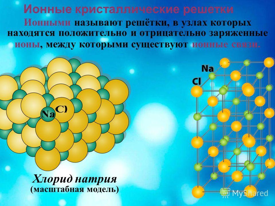 Ионные кристаллические решетки Ионными называют решётки, в узлах которых находятся положительно и отрицательно заряженные ионы, между которыми существуют ионные связи. Хлорид натрия (масштабная модель)