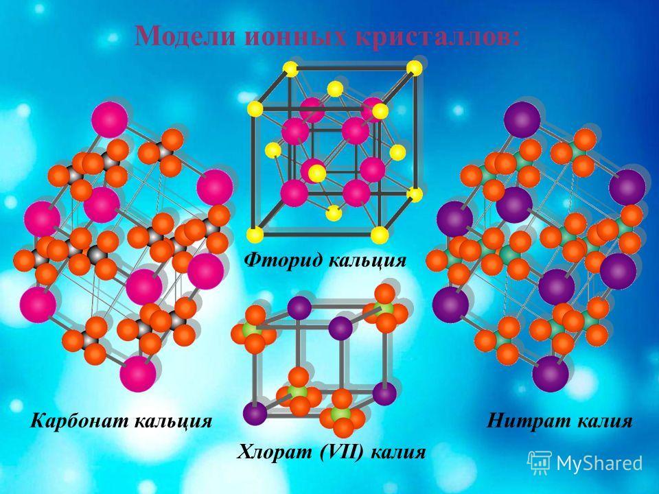 Модели ионных кристаллов: Карбонат кальция Фторид кальция Хлорат (VII) калия Нитрат калия