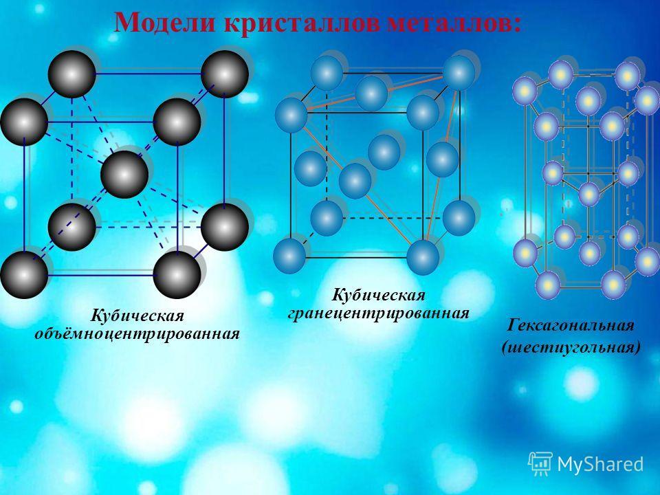 Модели кристаллов металлов: Кубическая объёмноцентрированная Кубическая гранецентрированная Гексагональная (шестиугольная)