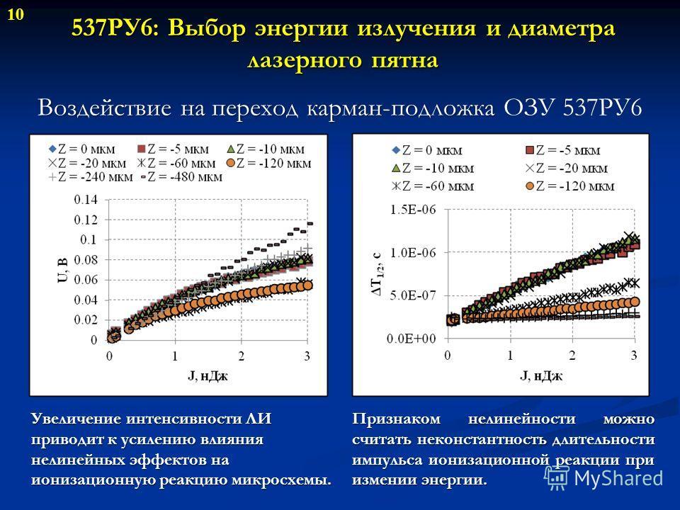 537РУ6: Выбор энергии излучения и диаметра лазерного пятна 10 Увеличение интенсивности ЛИ приводит к усилению влияния нелинейных эффектов на ионизационную реакцию микросхемы. Признаком нелинейности можно считать не константность длительности импульса