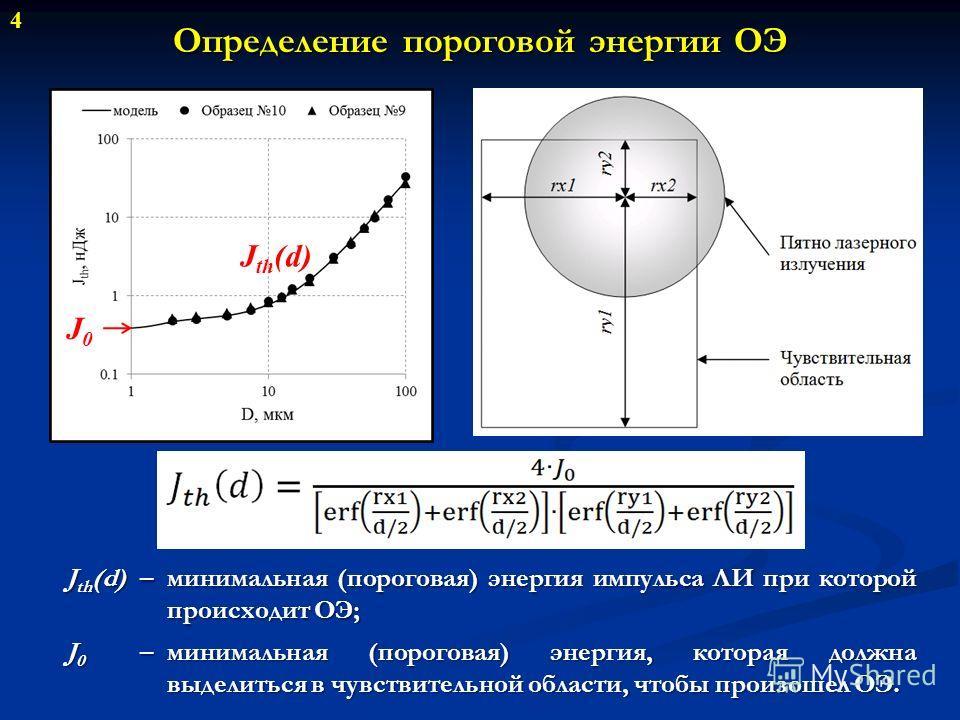 Определение пороговой энергии ОЭ 4 J th (d) J0J0 – минимальная (пороговая) энергия импульса ЛИ при которой происходит ОЭ; J0J0J0J0– минимальная (пороговая) энергия, которая должна выделиться в чувствительной области, чтобы произошел ОЭ.