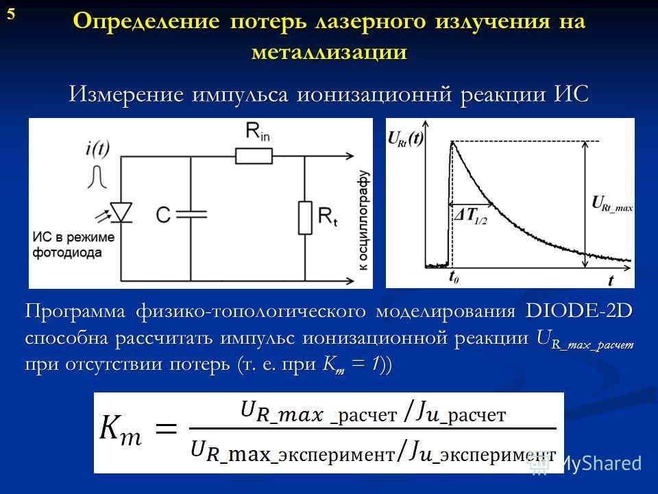 Определение потерь лазерного излучения на металлизации Измерение импульса ионизационный реакции ИС 5 Программа физико-топологического моделирования DIODE-2D способна рассчитать импульс ионизационной реакции U R_max_расчет при отсутствии потерь (т. е.