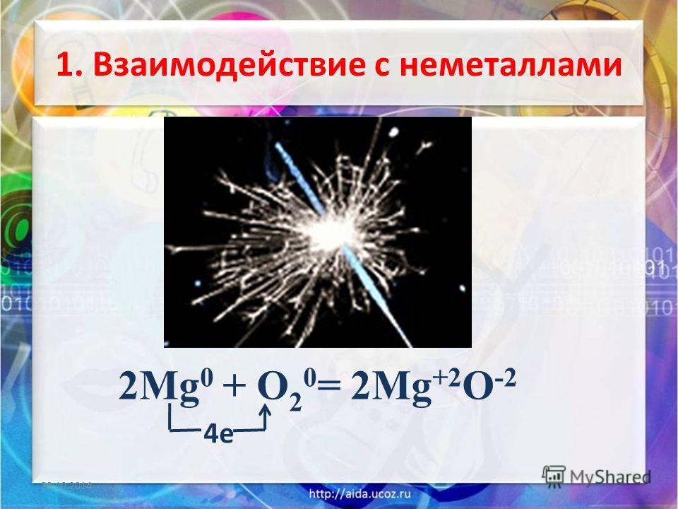 1. Взаимодействие с неметаллами 28.10.2014 4 е 2Mg 0 + O 2 0 = 2Mg +2 O -2