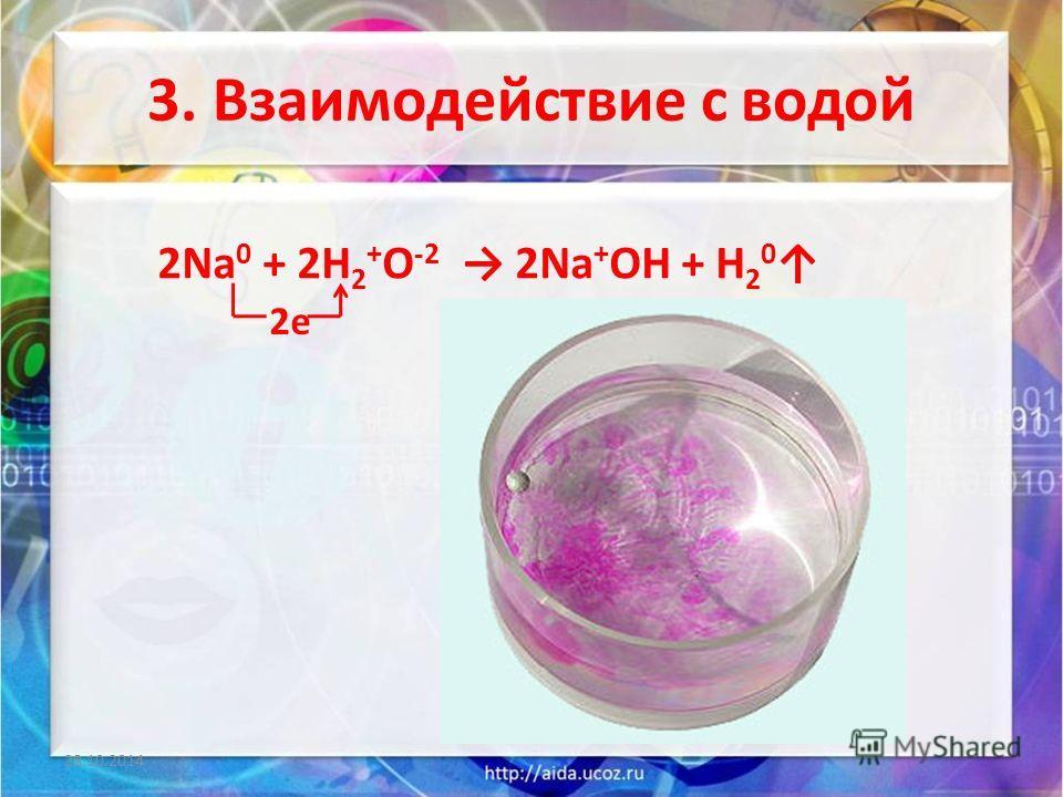 3. Взаимодействие с водой 28.10.2014 2Na 0 + 2H 2 + O -2 2Na + OH + H 2 0 2e2e