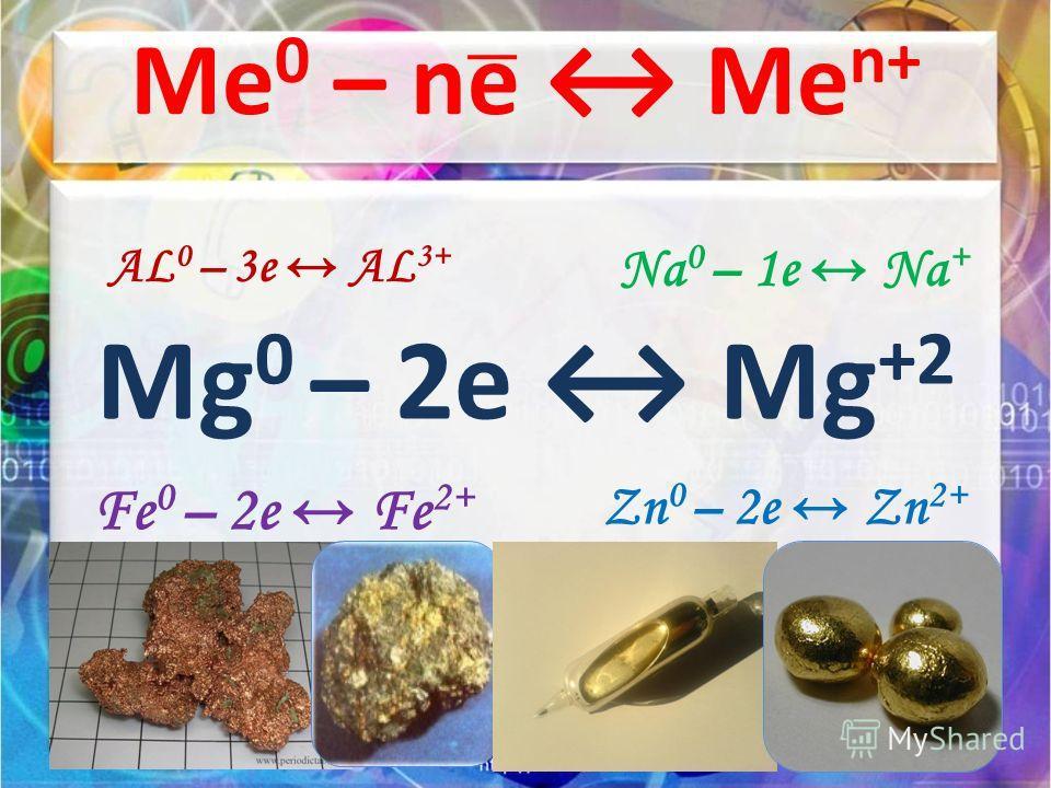 Ме 0 – ne Ме n+ Mg 0 – 2e Mg +2 28.10.20149 Fe 0 – 2e Fe 2+ AL 0 – 3e AL 3+ Na 0 – 1e Na + Zn 0 – 2e Zn 2+