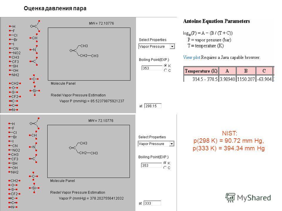 NIST: p(298 K) = 90.72 mm Hg, p(333 K) = 394.34 mm Hg Оценка давления пара