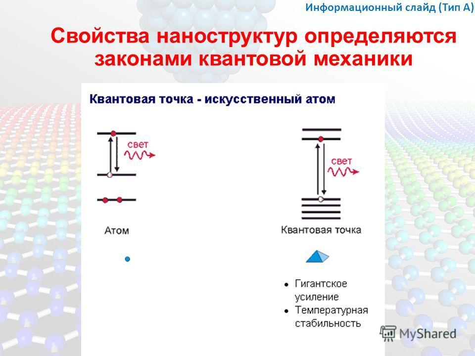 Свойства наноструктур определяются законами квантовой механики Информационный слайд (Тип А)