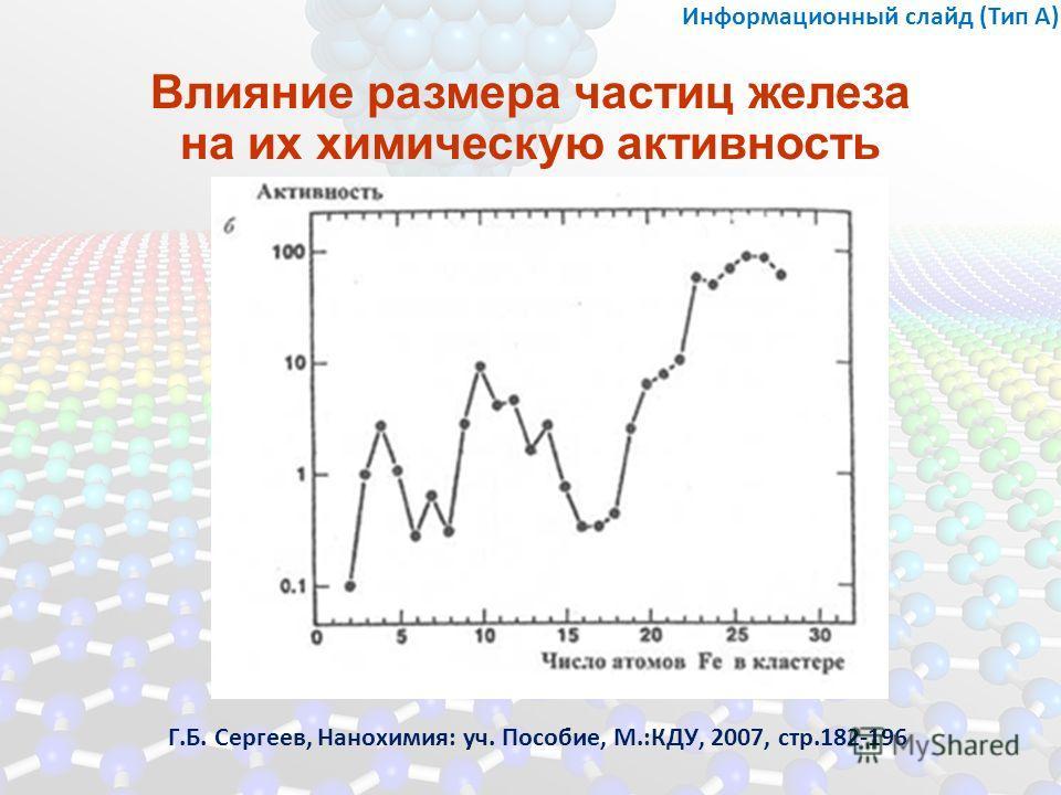 Влияние размера частиц железа на их химическую активность Информационный слайд (Тип А) Г.Б. Сергеев, Нанохимия: уч. Пособие, М.:КДУ, 2007, стр.182-196
