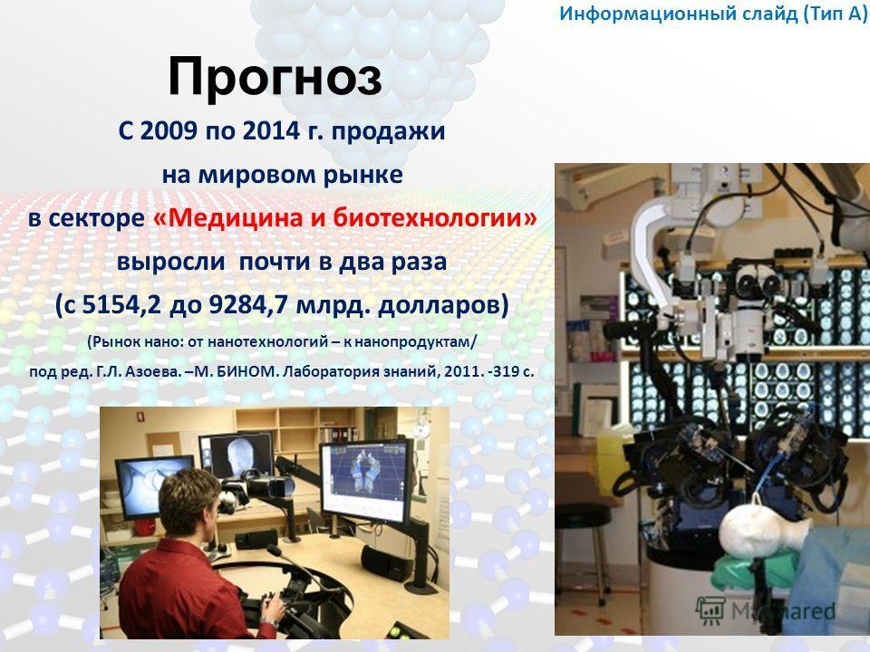 Прогноз С 2009 по 2014 г. продажи на мировом рынке в секторе «Медицина и биотехнологии» выросли почти в два раза (с 5154,2 до 9284,7 млрд. долларов) (Рынок нано: от нанотехнологийй – к нанопродуктам/ под ред. Г.Л. Азоева. –М. БИНОМ. Лаборатория знани