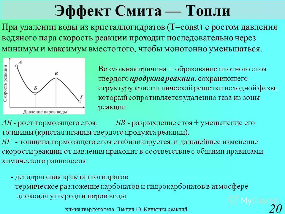 химия твердого тела. Лекция 10. Кинетика реакций 20 Эффект Смита Топли При удалении воды из кристаллогидратов (T=const) с ростом давления водяного пара скорость реакции проходит последовательно через минимум и максимум вместо того, чтобы монотонно ум