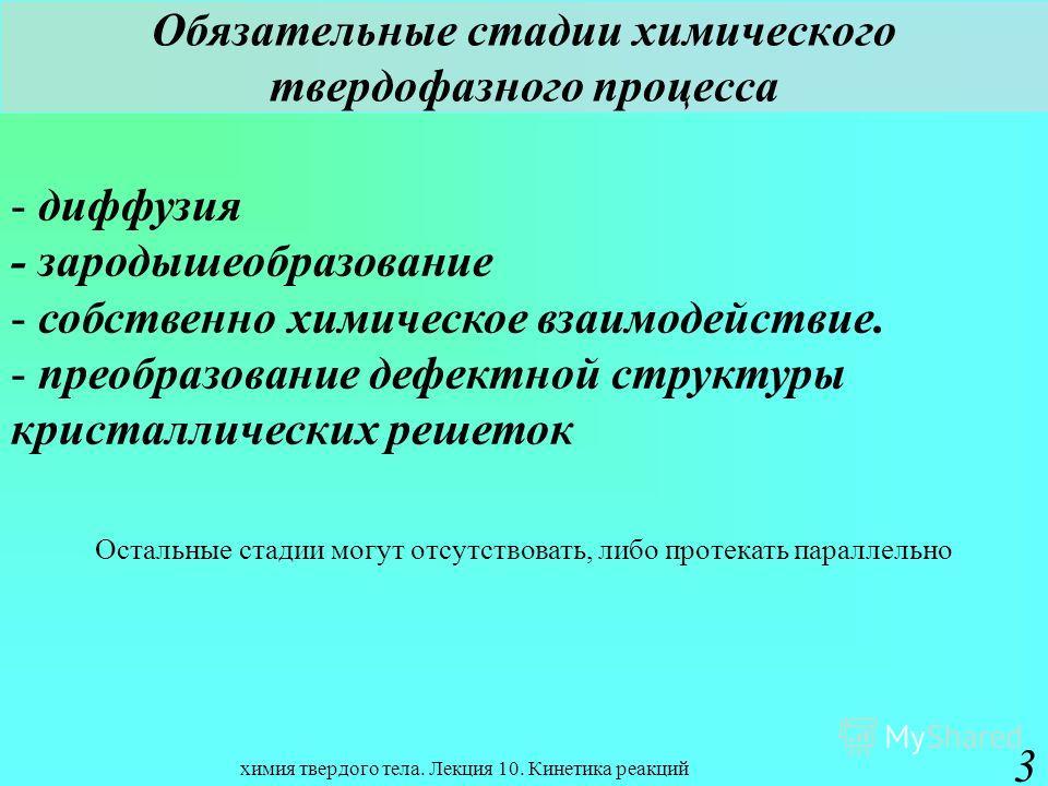 химия твердого тела. Лекция 10. Кинетика реакций 3 Обязательные стадии химического твердофазного процесса - диффузия - зародышеобразование - собственно химическое взаимодействие. - преобразование дефектной структуры кристаллических решеток Остальные