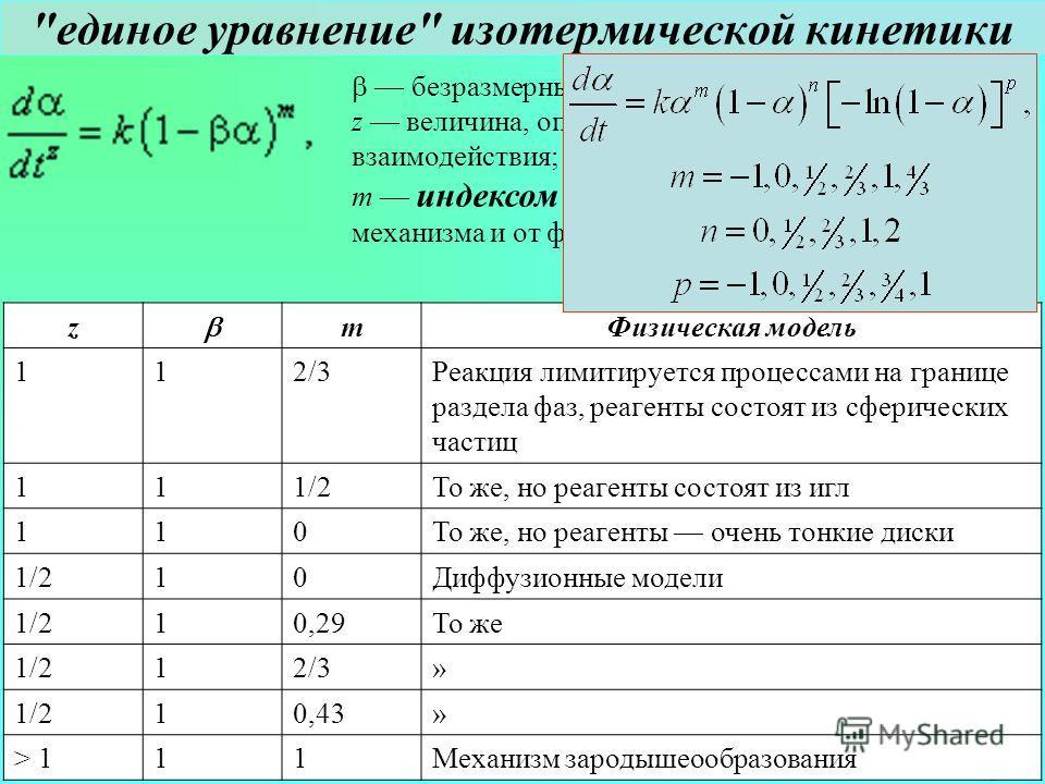 химия твердого тела. Лекция 10. Кинетика реакций 31