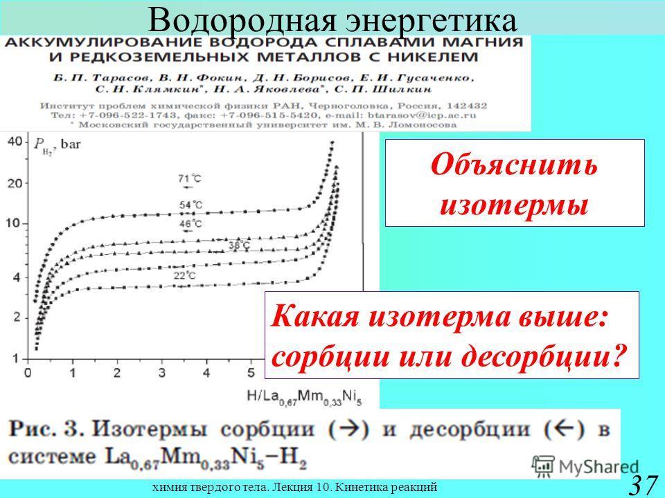 химия твердого тела. Лекция 10. Кинетика реакций 37 Водородная энергетика Объяснить изотермы Какая изотерма выше: сорбции или десорбции?
