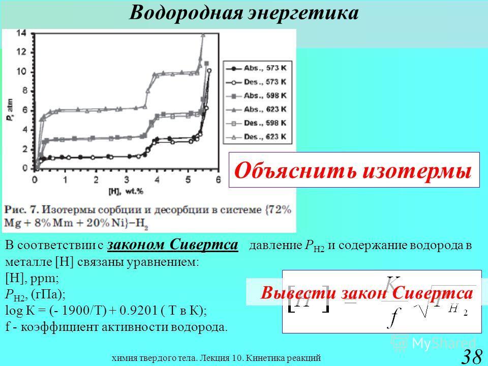 химия твердого тела. Лекция 10. Кинетика реакций 38 Водородная энергетика Объяснить изотермы В соответствии с законом Сивертса давление P Н2 и содержание водорода в металле [Н] связаны уравнением: [Н], ррm; Р H2, (г Па); log К = (- 1900/Т) + 0.9201 (