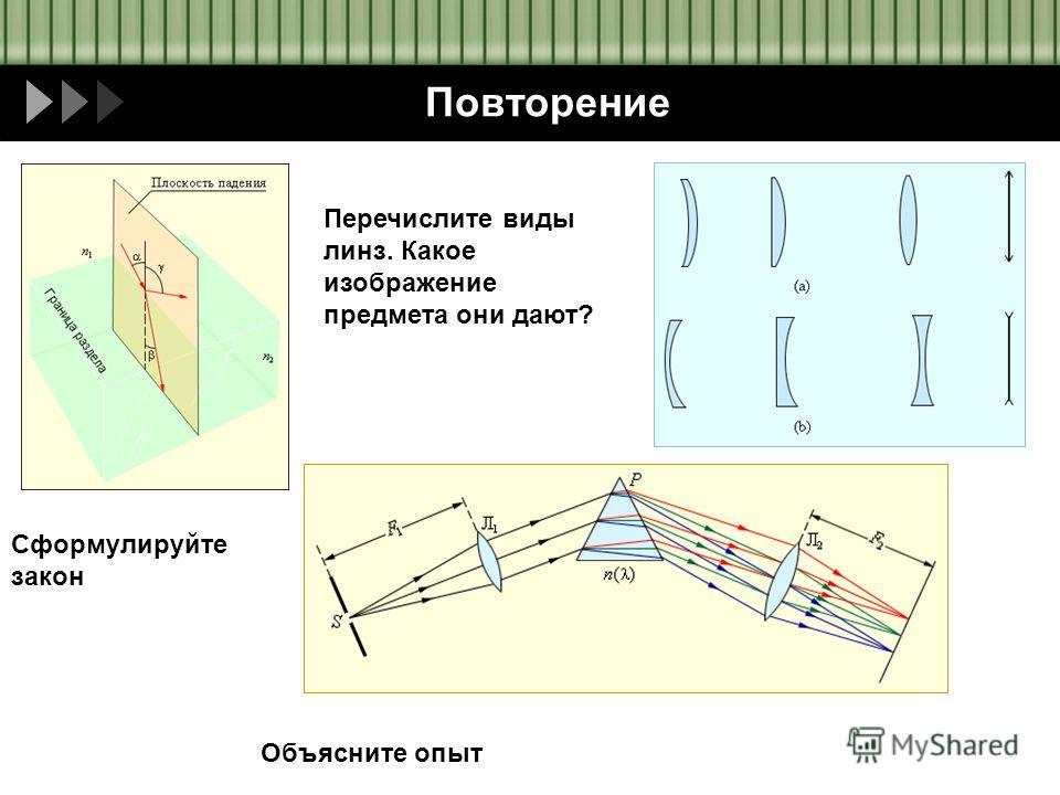 Пащенко И.В. Повторение Сформулируйте закон Перечислите виды линз. Какое изображение предмета они дают? Объясните опыт