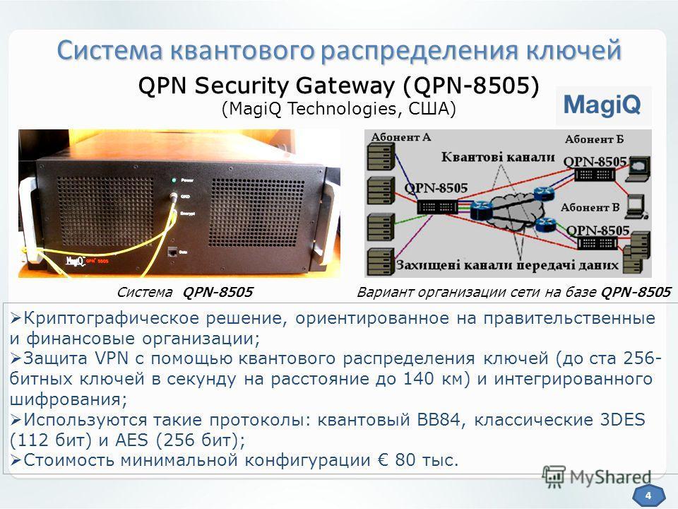 Система квантового распределения ключей QPN Security Gateway (QPN-8505) (MagiQ Technologies, США) Система QPN-8505Вариант организации сети на базе QPN-8505 Криптографическое решение, ориентированное на правительственные и финансовые организации; Защи