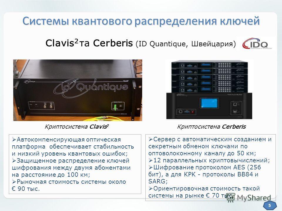 Системы квантового распределения ключей Clavis 2 та Cerberis (ID Quantique, Швейцария) Криптосистема Clavis 2 Криптосистема Cerberis Автокомпенсирующая оптическая платформа обеспечивает стабильность и низкий уровень квантовых ошибок; Защищенное распр