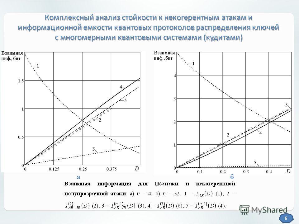Комплексный анализ стойкости к некогерентным атакам и информационной емкости квантовых протоколов распределения ключей с многомерными квантовыми системами (куритами) а б 6