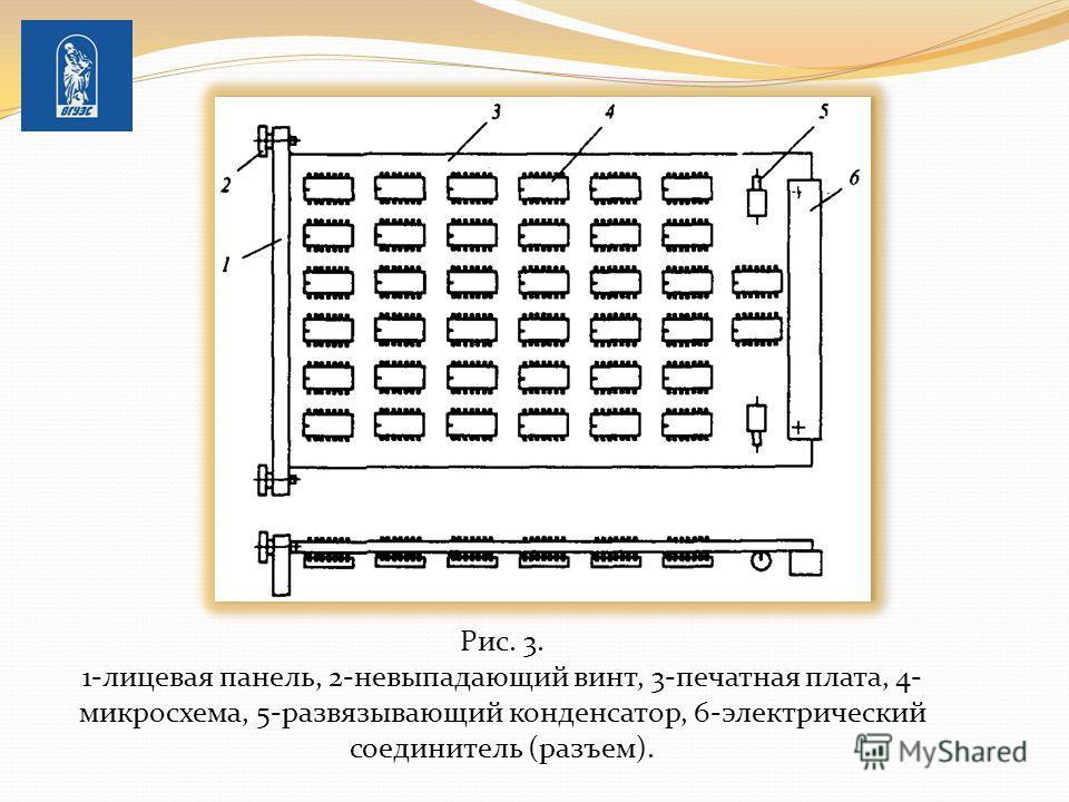 Рис. 3. 1-лицевая панель, 2-невыпадающий винт, 3-печатная плата, 4- микросхема, 5-развязывающий конденсатор, 6-электрический соединитель (разъем).