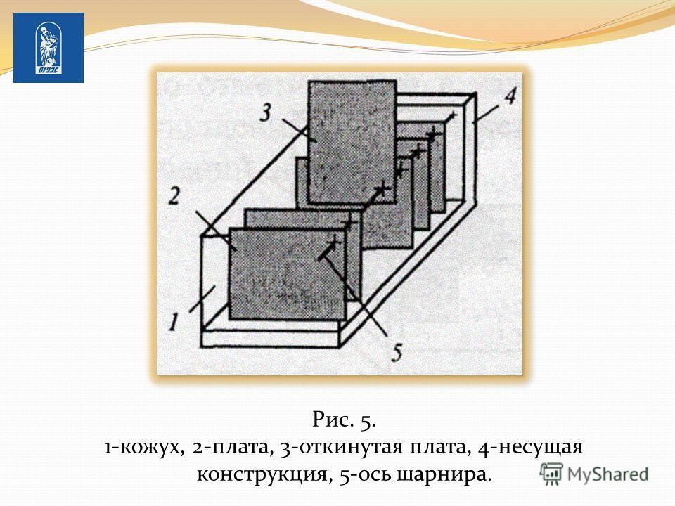 Рис. 5. 1-кожух, 2-плата, 3-откинутая плата, 4-несущая конструкция, 5-ось шарнира.