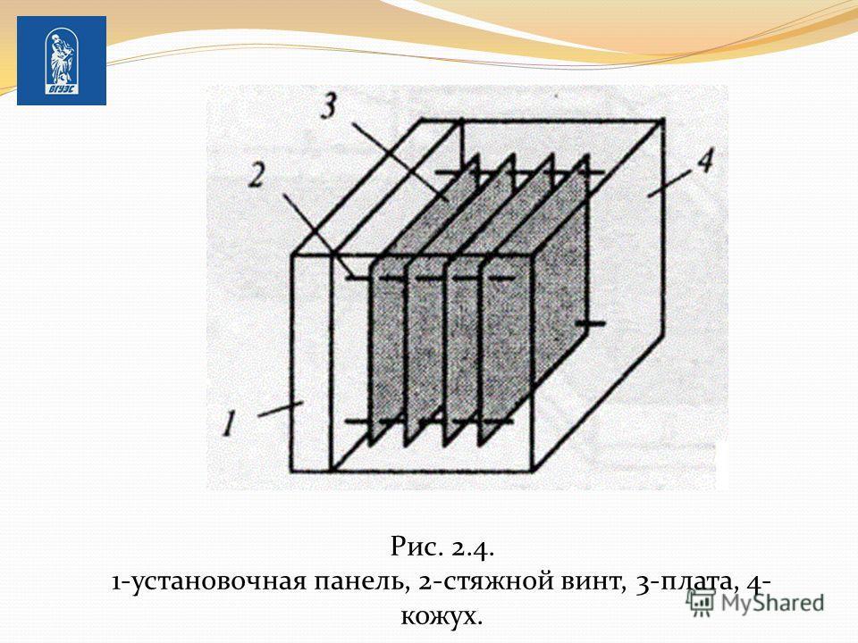 Рис. 2.4. 1-установочная панель, 2-стяжной винт, 3-плата, 4- кожух.