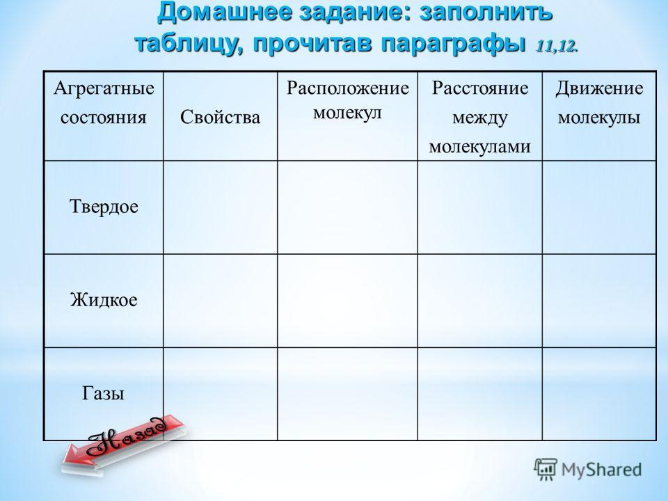 Домашнее задание: заполнить таблицу, прочитав параграфы 11,12.