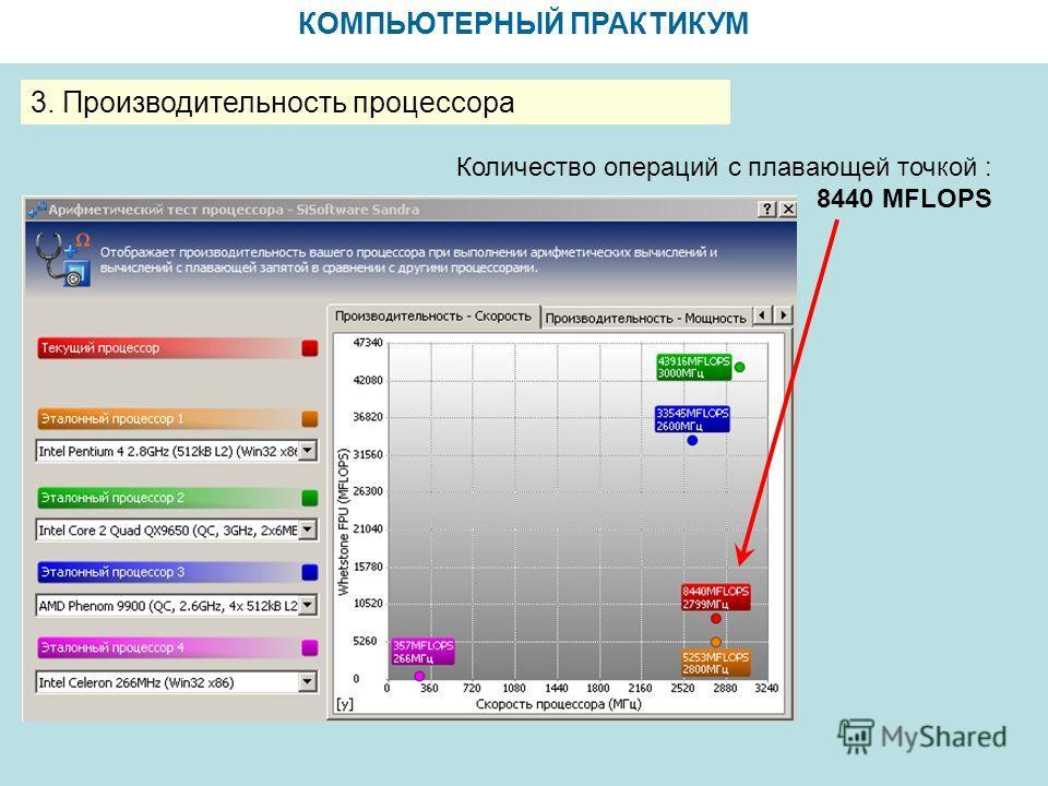 КОМПЬЮТЕРНЫЙ ПРАКТИКУМ 3. Производительность процессора Количество операций с плавающей точкой : 8440 MFLOPS.