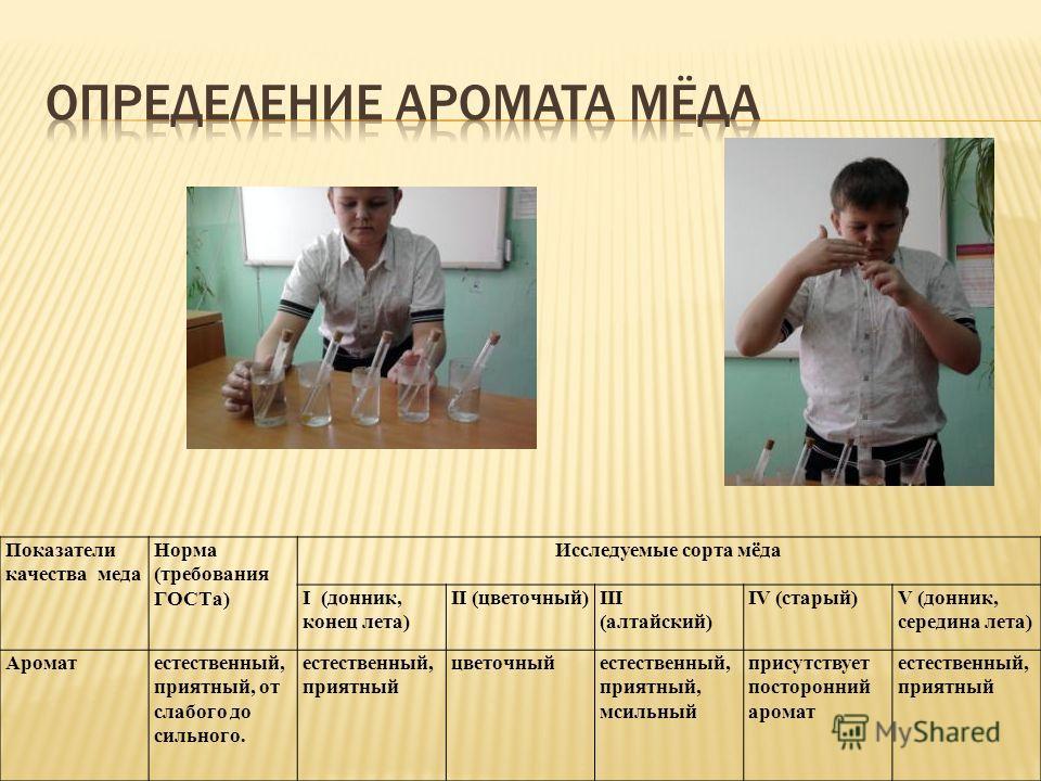 Показатели качества меда Норма (требования ГОСТа) Исследуемые сорта мёда I (донник, конец лета) II (цветочный)III (алтайский) IV (старый)V (донник, середина лета) Ароматестественный, приятный, от слабого до сильного. естественный, приятный цветочный