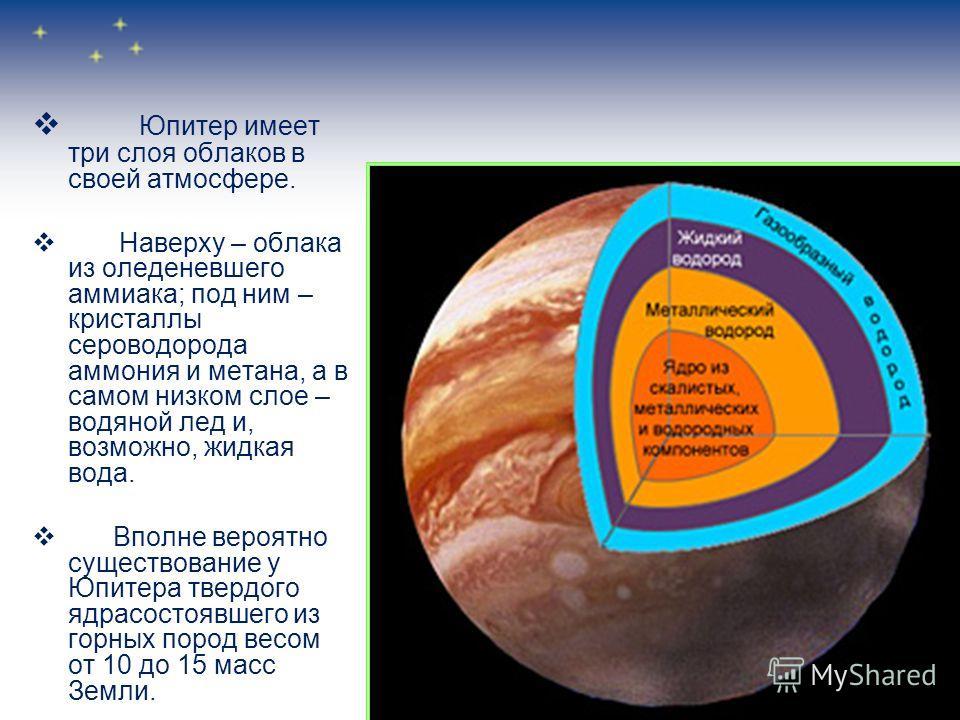 Юпитер имеет три слоя облаков в своей атмосфере. Наверху – облака из оледеневшего аммиака; под ним – кристаллы сероводорода аммония и метана, а в самом низком слое – водяной лед и, возможно, жидкая вода. Вполне вероятно существование у Юпитера твердо
