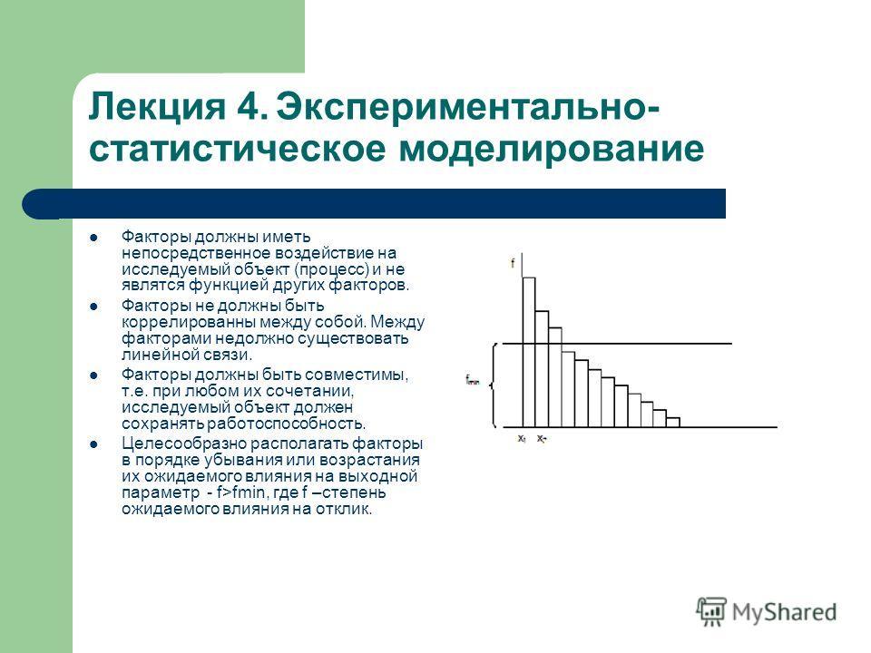 Лекция 4. Экспериментально- статистическое моделирование Факторы должны иметь непосредственное воздействие на исследуемый объект (процесс) и не являтся функцией других факторов. Факторы не должны быть коррелированны между собой. Между факторами недол