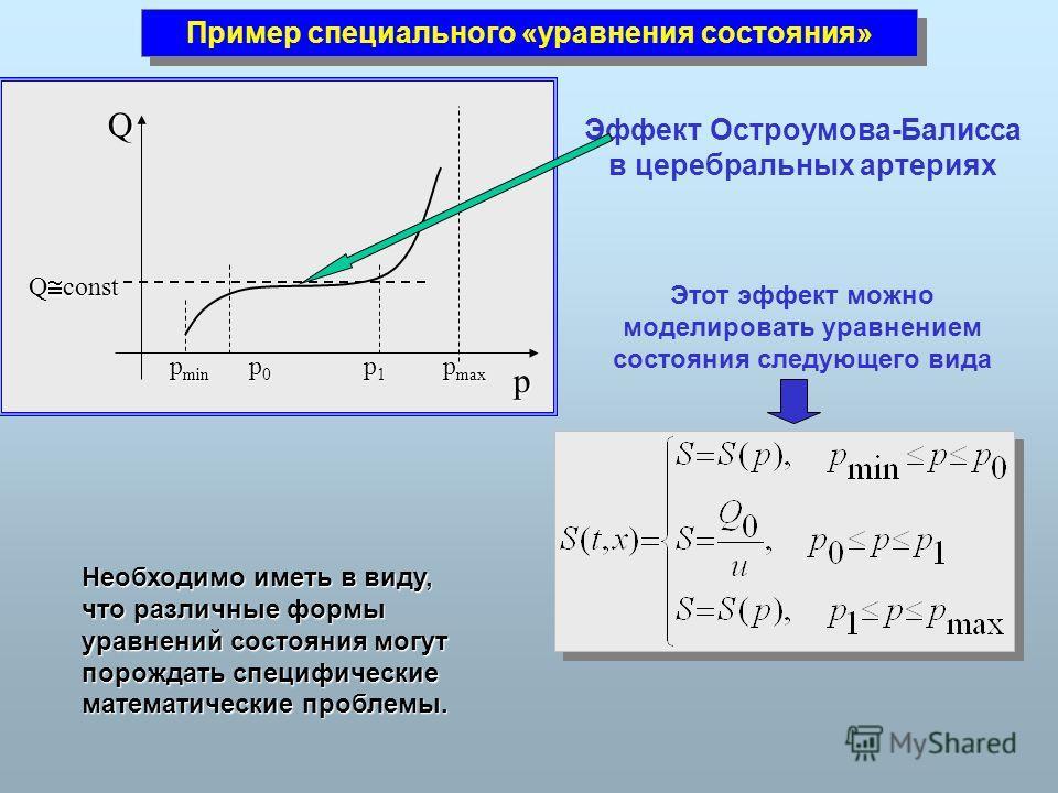 Пример специального «уравнения состояния» p0p0p0p0 pQ Q const p min p max p1p1p1p1 Эффект Остроумова-Балисса в церебральных артериях Этот эффект можно моделировать уравнением состояния следующего вида Необходимо иметь в виду, что различные формы урав