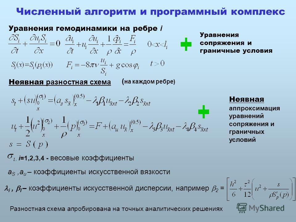 Уравнения гемодинамики на ребре i Уравнения сопряжения и граничные условия Неявная разностная схема, i=1,2,3,4 - весовые коэффициенты ( на каждом ребре) Неявная аппроксимация уравнений сопряжения и граничных условий a S,a u – коэффициенты искусственн