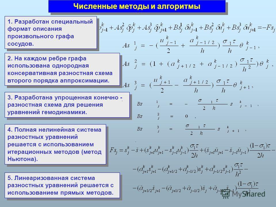 Численные методы и алгоритмы 3. Разработана упрощенная конечно - разностная схема для решения уравнений гемодинамики. 1. Разработан специальный формат описания произвольного графа сосудов. 4. Полная нелинейная система разностных уравнений решается с
