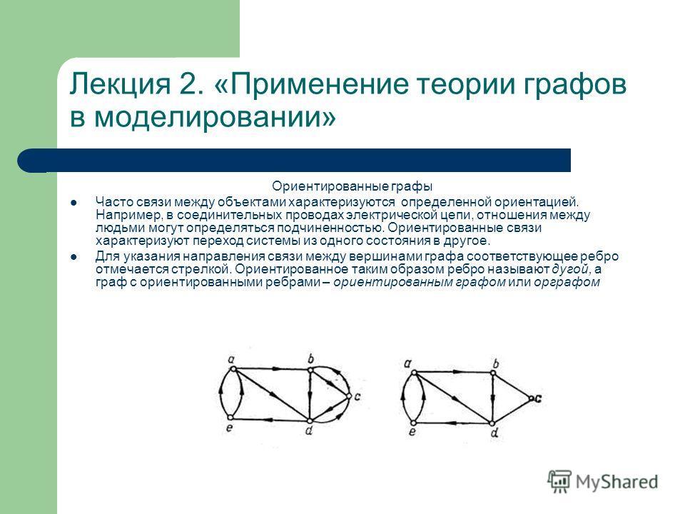 Лекция 2. «Применение теории графов в моделировании» Ориентированные графы Часто связи между объектами характеризуются определенной ориентацией. Например, в соединительных проводах электрической цепи, отношения между людьми могут определяться подчине
