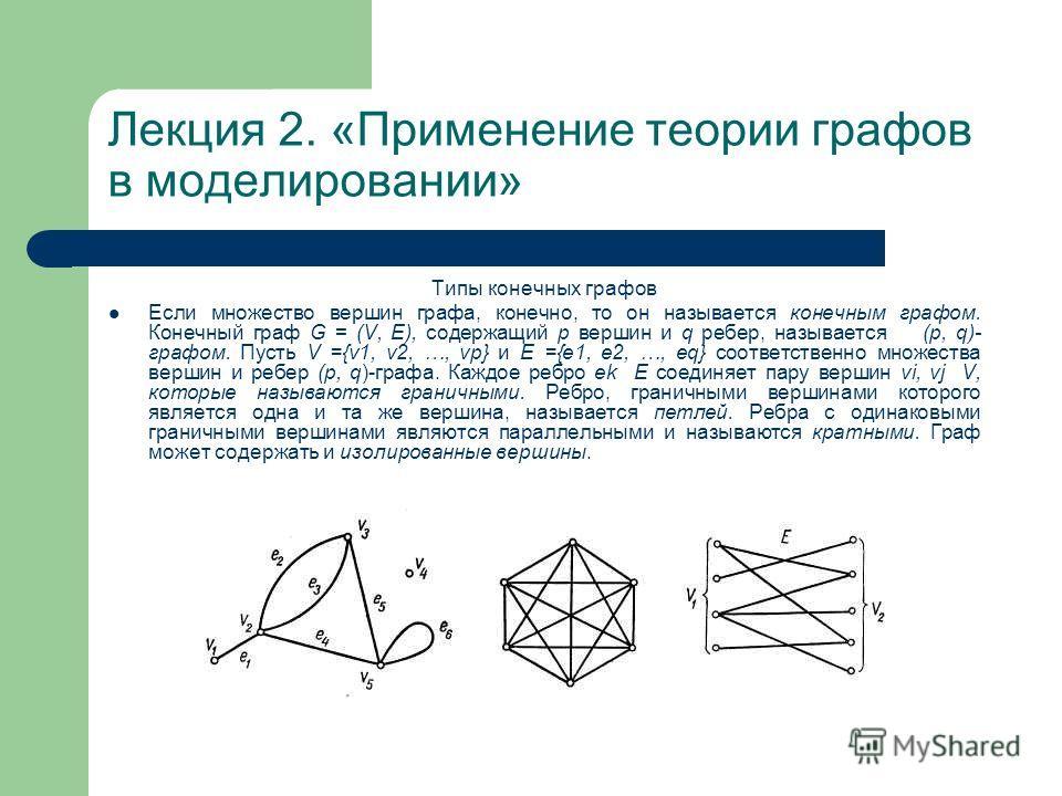 Лекция 2. «Применение теории графов в моделировании» Типы конечных графов Если множество вершин графа, конечно, то он называется конечным графом. Конечный граф G = (V, E), содержащий р вершин и q ребер, называется (p, q)- графом. Пусть V ={v1, v2, …,